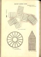 Kalamazoo Garden Beds 1880 thumbnail image