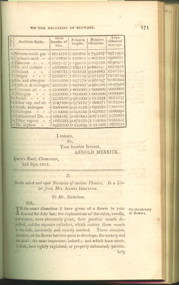 Page 171 of A Journal of Natural Philosophy, Chemistry, and the Arts, volume 33, 1812